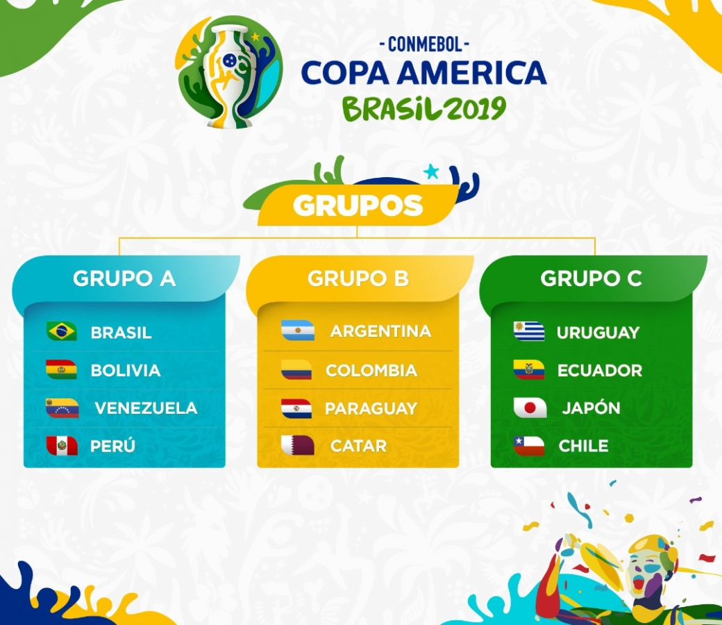 Grupo A para Bolivia, Brasil, Venezuela y Perú en la Copa América