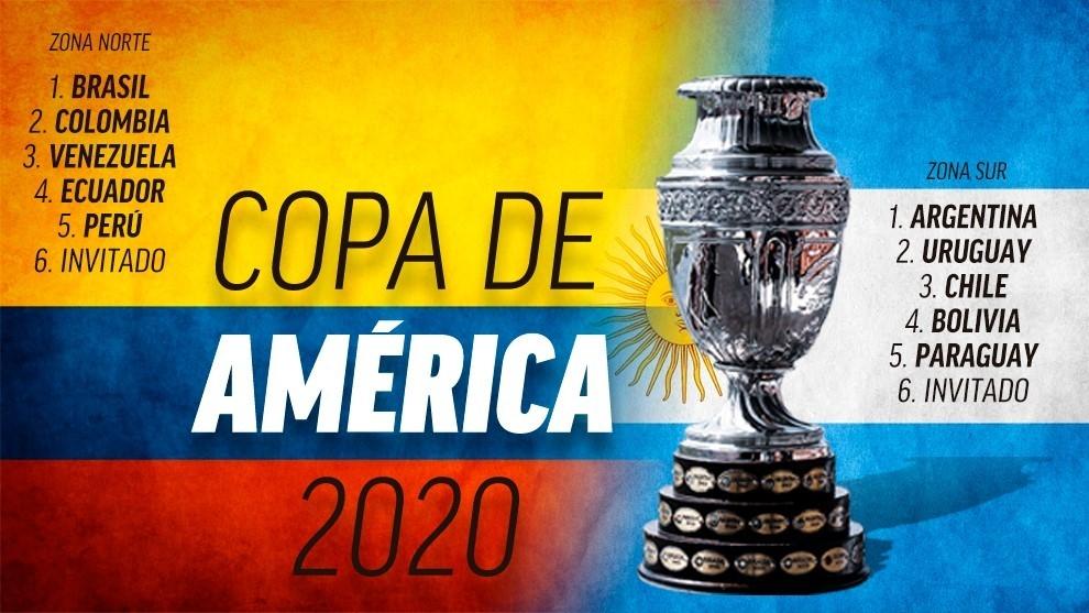 Final del torneo Copa América 2020 se jugará en Colombia