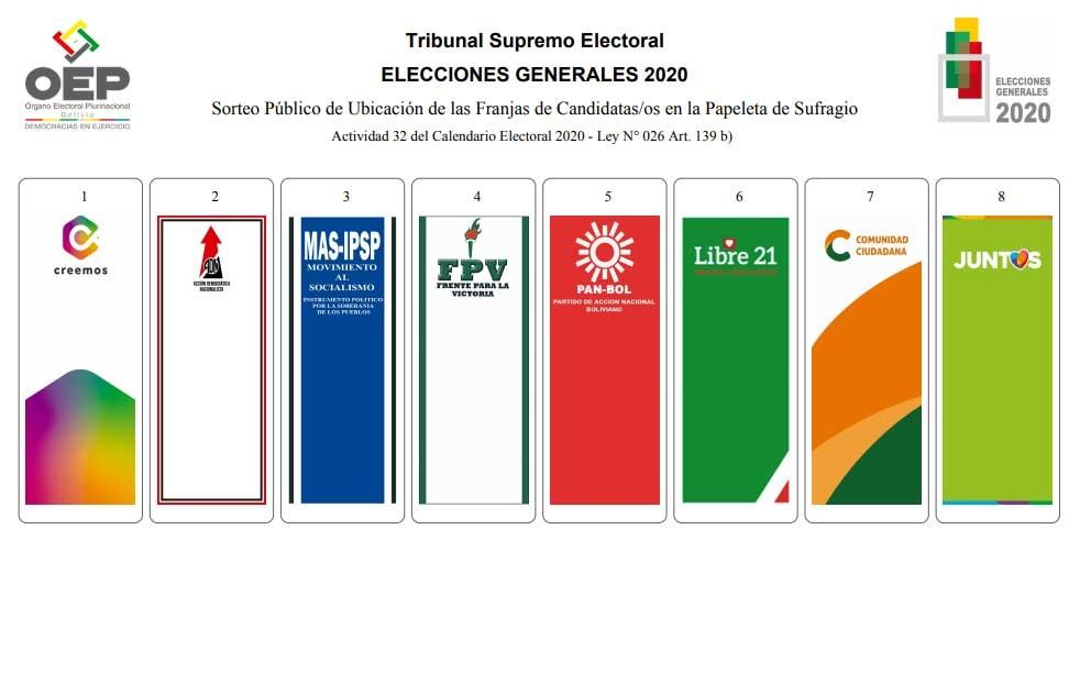 Sorteo público de ubicación de las franjas de organizaciones políticas en la papeleta