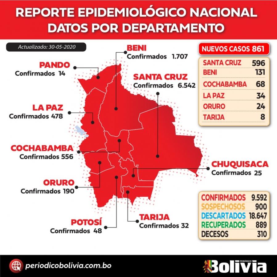 Bolivia se acerca a los 10.000 contagios de coronavirus y desde el lunes se ingresa a una Cuarentena dinámica y condicionada