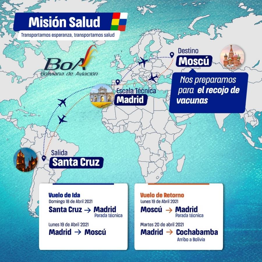Llegará el martes a Cochabamba BOA con 200.000 dosis de vacunas Sputnik V