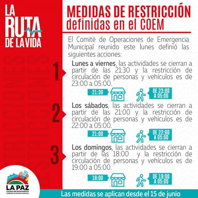 Desde este martes nuevas restricciones en La Paz actividades solo hasta las 21.30 y circulación hasta las 23.00